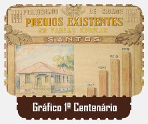 grafico1centenario.jpg