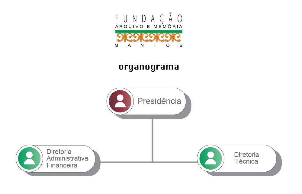 organograma_estrutura.jpg